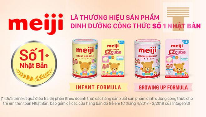 Sữa tăng chiều cao Meiji Nhật